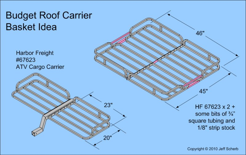 Roof Basket On A Hard Top Mounting Ideas Jeepforum Com